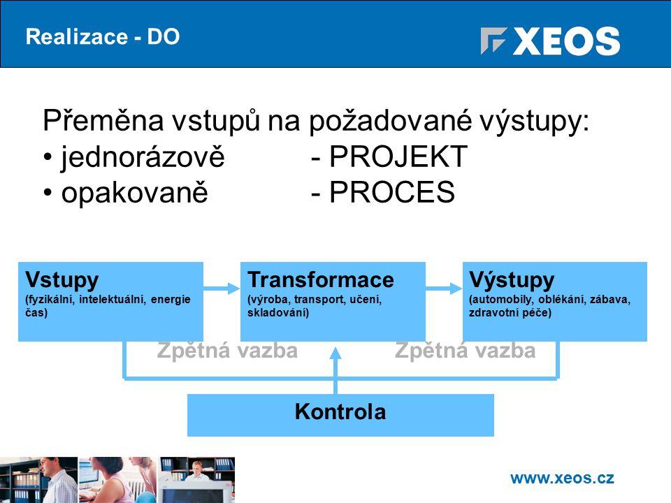 www.xeos.cz Vstupy (fyzikální, intelektuální, energie čas) Transformace (výroba, transport, učení, skladování) Výstupy (automobily, oblékání, zábava, zdravotní péče) Kontrola Zpětná vazba Přeměna vstupů na požadované výstupy: jednorázově- PROJEKT opakovaně- PROCES Realizace - DO