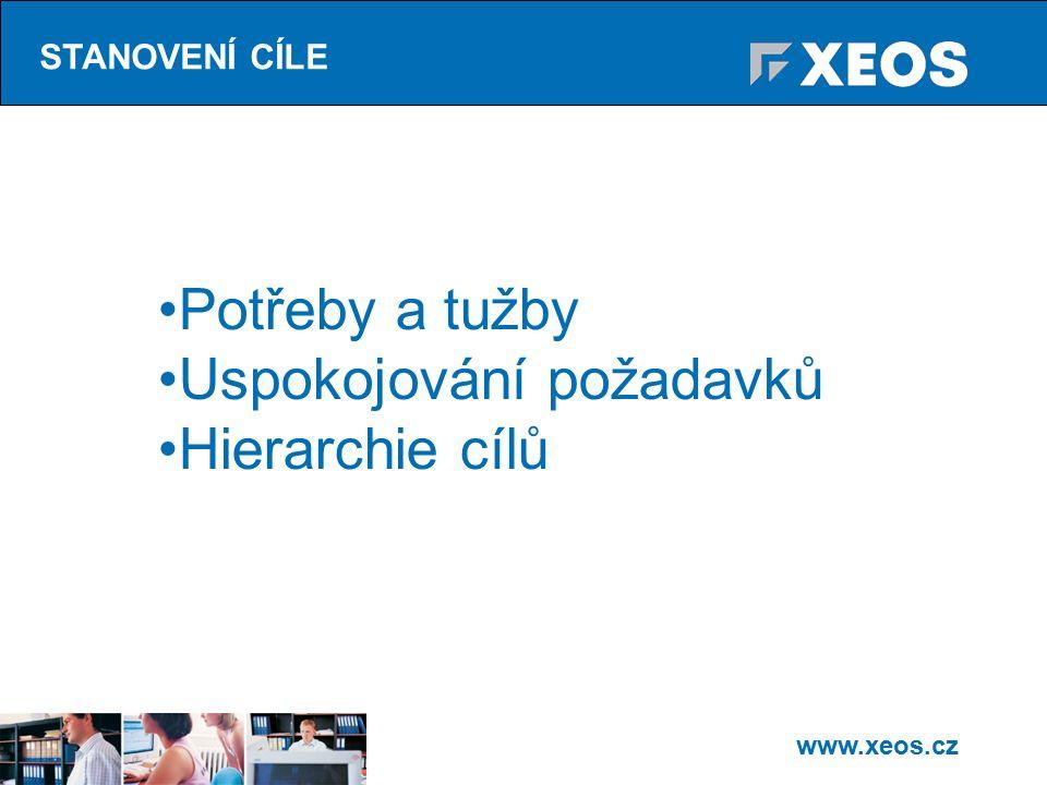 www.xeos.cz Realizace - projekty jednorázová aktivita konkrétní cíle jednoznačné náklady jednoznačný termín dílčí etapy návaznost etap Projektové řízení je řízením jednorázových změn