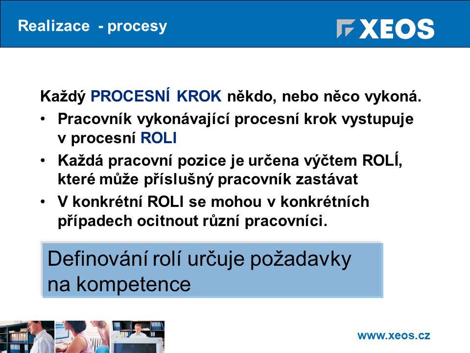 www.xeos.cz Každý PROCESNÍ KROK někdo, nebo něco vykoná.