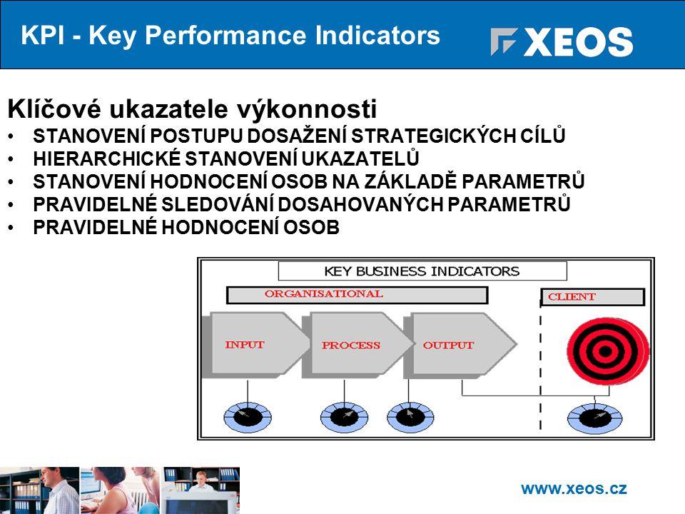 www.xeos.cz Klíčové ukazatele výkonnosti STANOVENÍ POSTUPU DOSAŽENÍ STRATEGICKÝCH CÍLŮ HIERARCHICKÉ STANOVENÍ UKAZATELŮ STANOVENÍ HODNOCENÍ OSOB NA ZÁKLADĚ PARAMETRŮ PRAVIDELNÉ SLEDOVÁNÍ DOSAHOVANÝCH PARAMETRŮ PRAVIDELNÉ HODNOCENÍ OSOB KPI - Key Performance Indicators