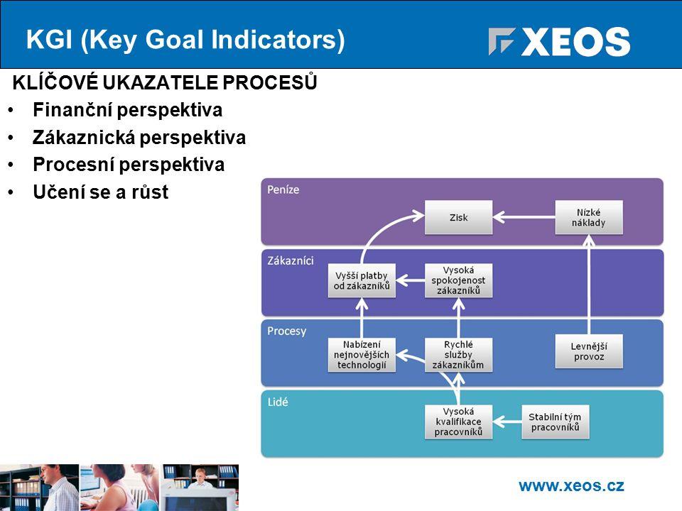 www.xeos.cz KLÍČOVÉ UKAZATELE PROCESŮ Finanční perspektiva Zákaznická perspektiva Procesní perspektiva Učení se a růst KGI (Key Goal Indicators)