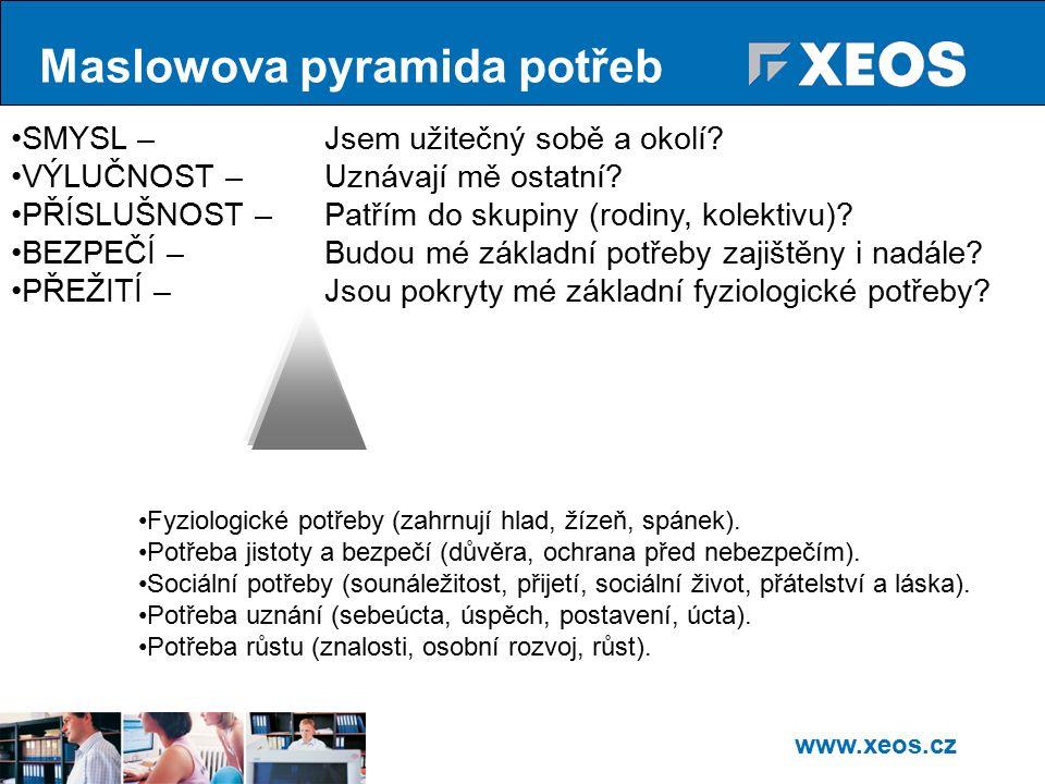 www.xeos.cz Plánování - Konkretizace cíle (SPECIFIC) kontext – zdůvodnění cíle (jaký má smysl) popis úlohy, očekávaných výstupů – co, kdy, v jaké kvalitě určení zdrojů – pravomoci, materiál, rozpočet, lidi, podpora způsob hodnocení – co, jak, kdy, důsledky (odměna, sankce) zadání - způsob, ověření pochopení, vysvětlení