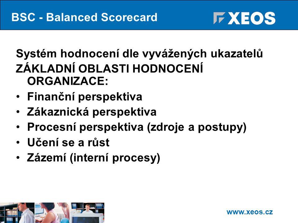 www.xeos.cz Systém hodnocení dle vyvážených ukazatelů ZÁKLADNÍ OBLASTI HODNOCENÍ ORGANIZACE: Finanční perspektiva Zákaznická perspektiva Procesní perspektiva (zdroje a postupy) Učení se a růst Zázemí (interní procesy) BSC - Balanced Scorecard