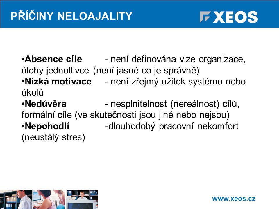 www.xeos.cz Absence cíle- není definována vize organizace, úlohy jednotlivce (není jasné co je správně) Nízká motivace- není zřejmý užitek systému nebo úkolů Nedůvěra - nesplnitelnost (nereálnost) cílů, formální cíle (ve skutečnosti jsou jiné nebo nejsou) Nepohodlí-dlouhodobý pracovní nekomfort (neustálý stres) PŘÍČINY NELOAJALITY