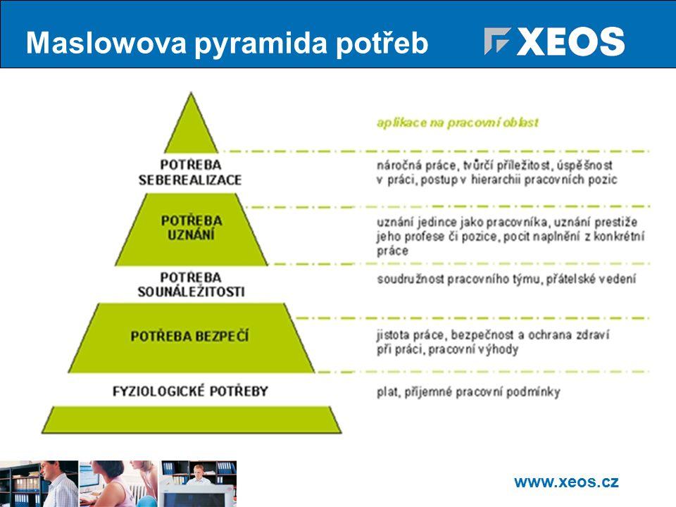 www.xeos.cz Maslowova pyramida potřeb