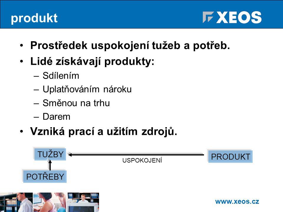 www.xeos.cz Prostředek uspokojení tužeb a potřeb.