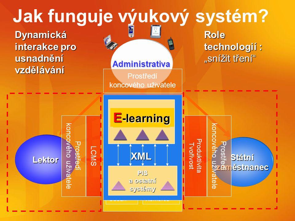 Datová analýza Portal Jak funguje výukový systém.