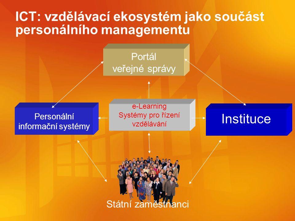 Instituce ICT: vzdělávací ekosystém jako součást personálního managementu e-Learning Systémy pro řízení vzdělávání Personální informační systémy Portál veřejné správy Státní zaměstnanci