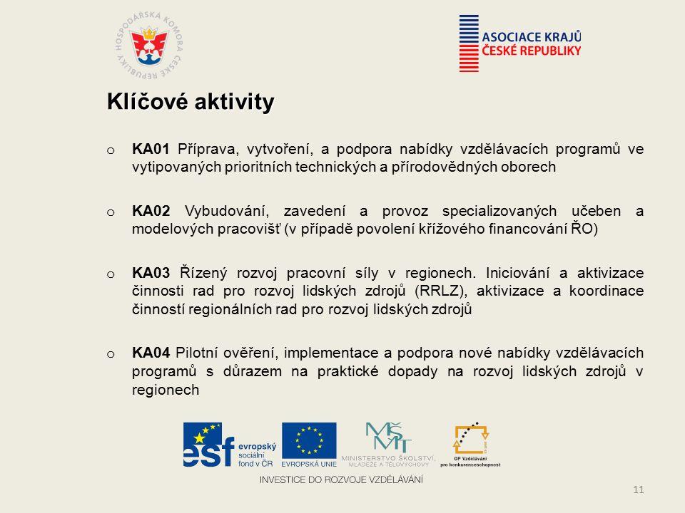 Klíčové aktivity o KA01 Příprava, vytvoření, a podpora nabídky vzdělávacích programů ve vytipovaných prioritních technických a přírodovědných oborech o KA02 Vybudování, zavedení a provoz specializovaných učeben a modelových pracovišť (v případě povolení křížového financování ŘO) o KA03 Řízený rozvoj pracovní síly v regionech.