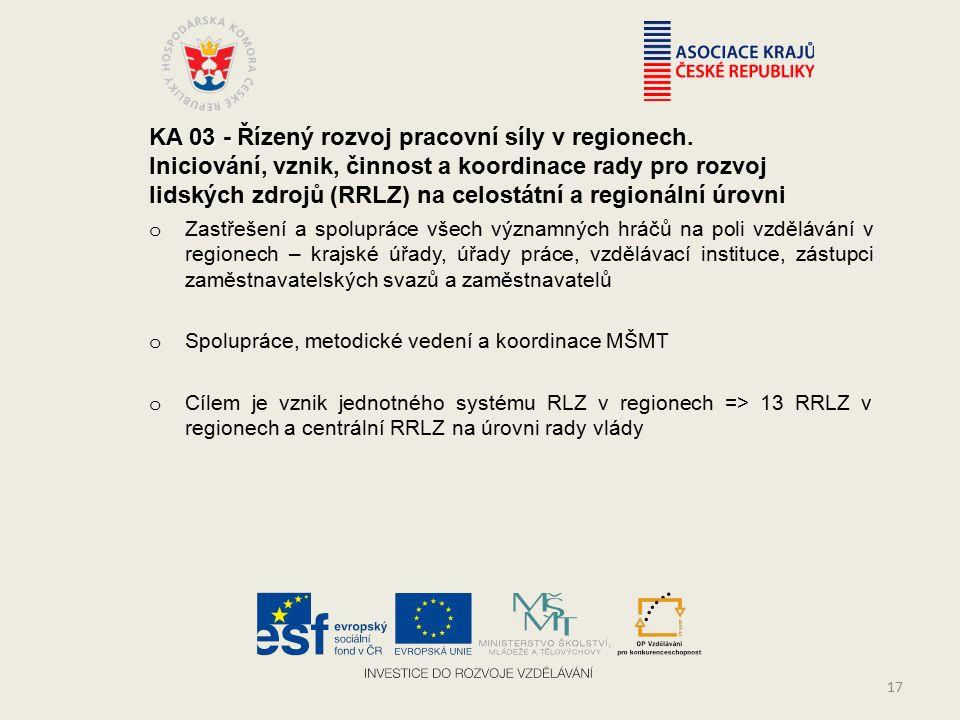 KA 03 - KA 03 - Řízený rozvoj pracovní síly v regionech.