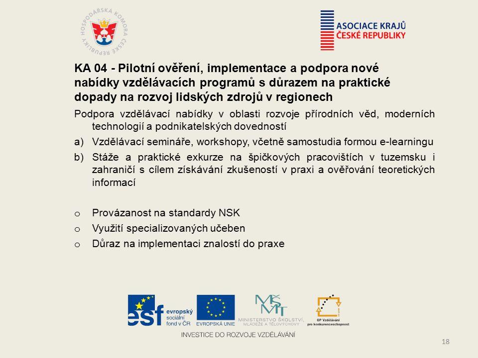 KA 04 - KA 04 - Pilotní ověření, implementace a podpora nové nabídky vzdělávacích programů s důrazem na praktické dopady na rozvoj lidských zdrojů v regionech Podpora vzdělávací nabídky v oblasti rozvoje přírodních věd, moderních technologií a podnikatelských dovedností a) Vzdělávací semináře, workshopy, včetně samostudia formou e-learningu b) Stáže a praktické exkurze na špičkových pracovištích v tuzemsku i zahraničí s cílem získávání zkušeností v praxi a ověřování teoretických informací o Provázanost na standardy NSK o Využití specializovaných učeben o Důraz na implementaci znalostí do praxe 18