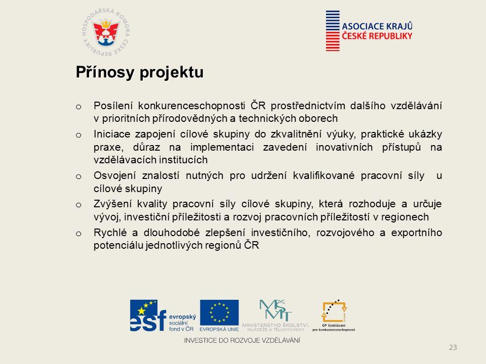 Přínosy projektu o Posílení konkurenceschopnosti ČR prostřednictvím dalšího vzdělávání v prioritních přírodovědných a technických oborech o Iniciace zapojení cílové skupiny do zkvalitnění výuky, praktické ukázky praxe, důraz na implementaci zavedení inovativních přístupů na vzdělávacích institucích o Osvojení znalostí nutných pro udržení kvalifikované pracovní síly u cílové skupiny o Zvýšení kvality pracovní síly cílové skupiny, která rozhoduje a určuje vývoj, investiční příležitosti a rozvoj pracovních příležitostí v regionech o Rychlé a dlouhodobé zlepšení investičního, rozvojového a exportního potenciálu jednotlivých regionů ČR 23