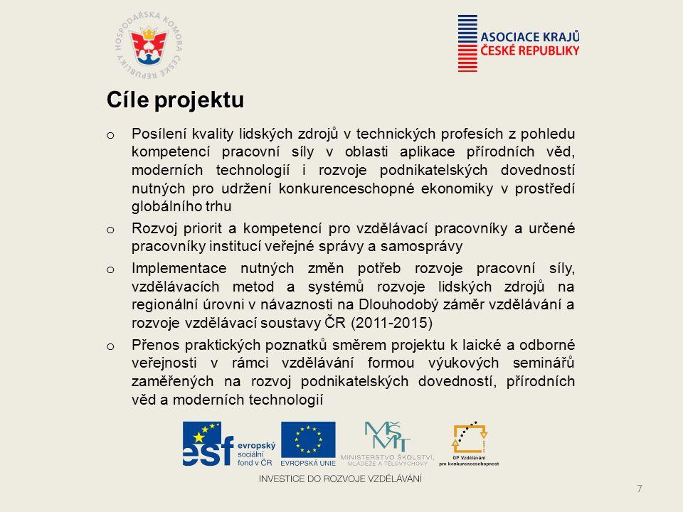 Cíle projektu o Posílení kvality lidských zdrojů v technických profesích z pohledu kompetencí pracovní síly v oblasti aplikace přírodních věd, moderních technologií i rozvoje podnikatelských dovedností nutných pro udržení konkurenceschopné ekonomiky v prostředí globálního trhu o Rozvoj priorit a kompetencí pro vzdělávací pracovníky a určené pracovníky institucí veřejné správy a samosprávy o Implementace nutných změn potřeb rozvoje pracovní síly, vzdělávacích metod a systémů rozvoje lidských zdrojů na regionální úrovni v návaznosti na Dlouhodobý záměr vzdělávání a rozvoje vzdělávací soustavy ČR (2011-2015) o Přenos praktických poznatků směrem projektu k laické a odborné veřejnosti v rámci vzdělávání formou výukových seminářů zaměřených na rozvoj podnikatelských dovedností, přírodních věd a moderních technologií 7