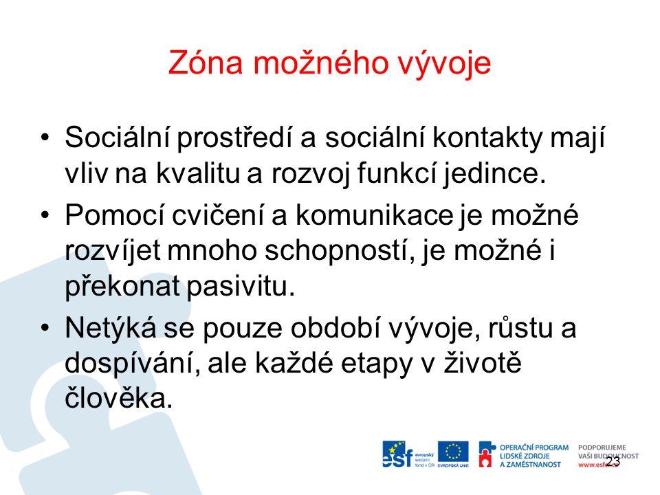 Zóna možného vývoje Sociální prostředí a sociální kontakty mají vliv na kvalitu a rozvoj funkcí jedince.