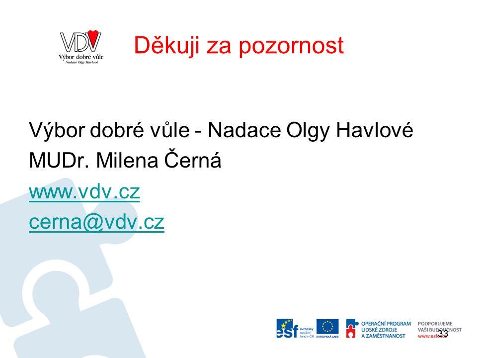 Děkuji za pozornost Výbor dobré vůle - Nadace Olgy Havlové MUDr.