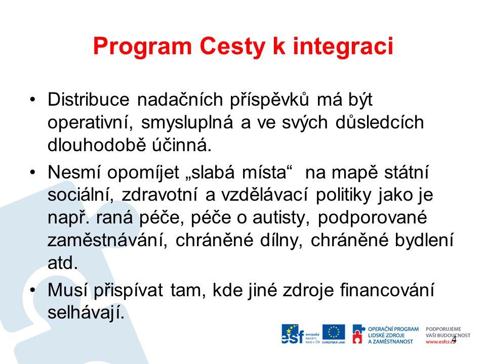 Program Cesty k integraci Distribuce nadačních příspěvků má být operativní, smysluplná a ve svých důsledcích dlouhodobě účinná.