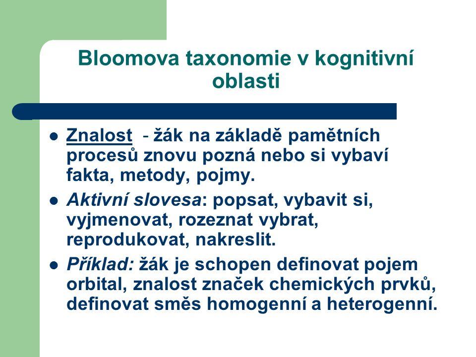 Bloomova taxonomie v kognitivní oblasti Znalost - žák na základě pamětních procesů znovu pozná nebo si vybaví fakta, metody, pojmy.