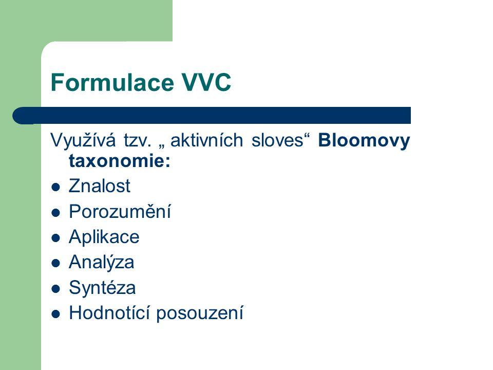 Formulace VVC Využívá tzv.