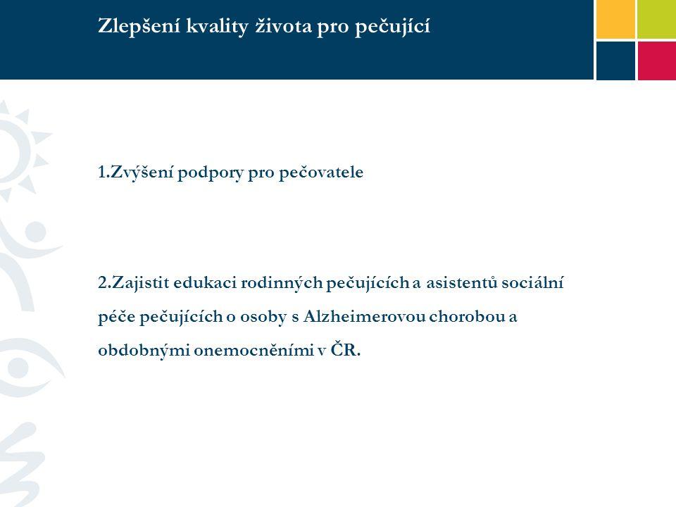 Zlepšení kvality života pro pečující 1.Zvýšení podpory pro pečovatele 2.Zajistit edukaci rodinných pečujících a asistentů sociální péče pečujících o osoby s Alzheimerovou chorobou a obdobnými onemocněními v ČR.