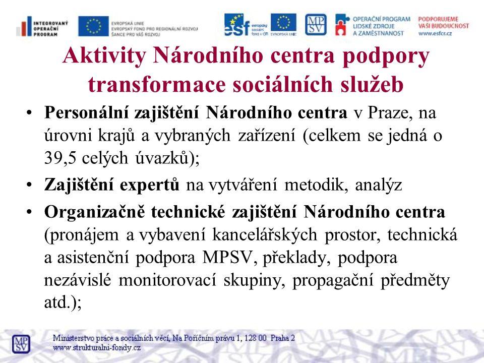 Aktivity Národního centra podpory transformace sociálních služeb Personální zajištění Národního centra v Praze, na úrovni krajů a vybraných zařízení (
