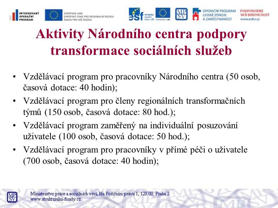 Aktivity Národního centra podpory transformace sociálních služeb Vzdělávací program pro pracovníky Národního centra (50 osob, časová dotace: 40 hodin)
