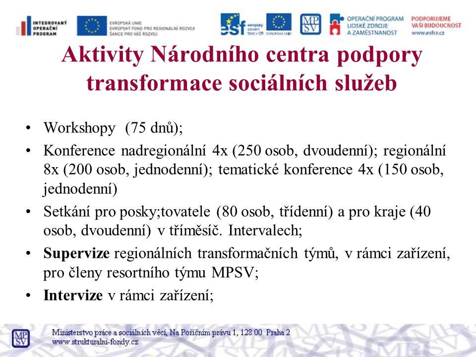 Aktivity Národního centra podpory transformace sociálních služeb Workshopy (75 dnů); Konference nadregionální 4x (250 osob, dvoudenní); regionální 8x