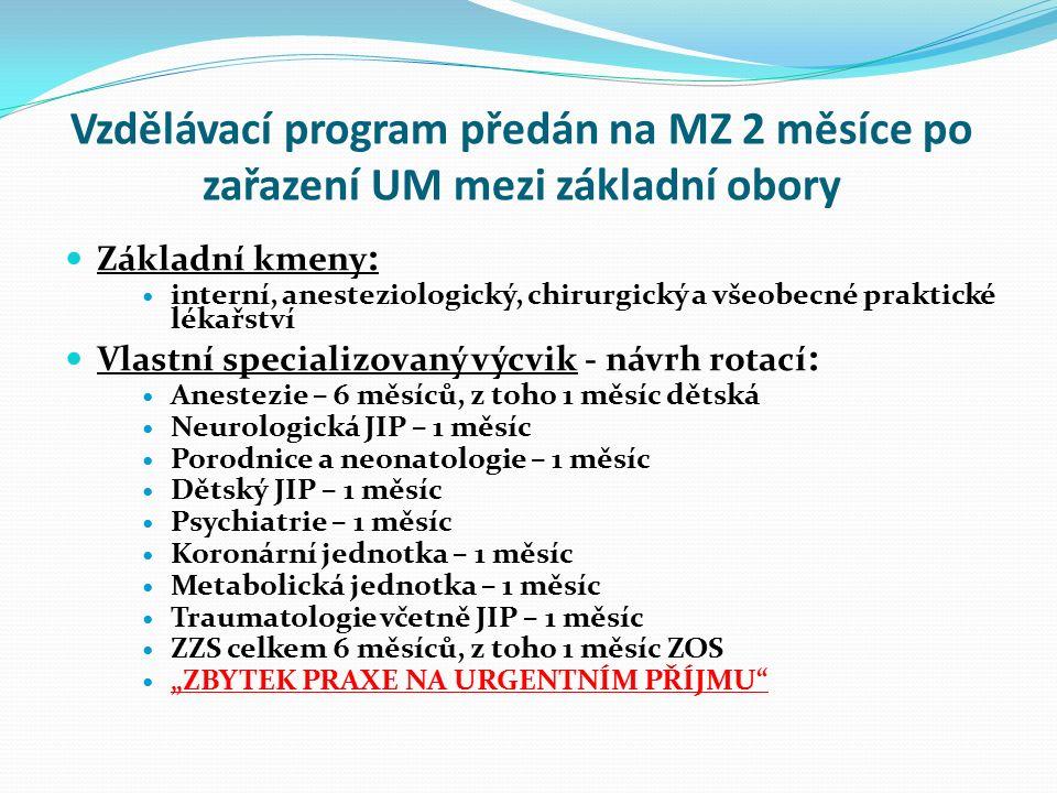 """Vzdělávací program předán na MZ 2 měsíce po zařazení UM mezi základní obory Základní kmeny : interní, anesteziologický, chirurgický a všeobecné praktické lékařství Vlastní specializovaný výcvik - návrh rotací : Anestezie – 6 měsíců, z toho 1 měsíc dětská Neurologická JIP – 1 měsíc Porodnice a neonatologie – 1 měsíc Dětský JIP – 1 měsíc Psychiatrie – 1 měsíc Koronární jednotka – 1 měsíc Metabolická jednotka – 1 měsíc Traumatologie včetně JIP – 1 měsíc ZZS celkem 6 měsíců, z toho 1 měsíc ZOS """"ZBYTEK PRAXE NA URGENTNÍM PŘÍJMU"""