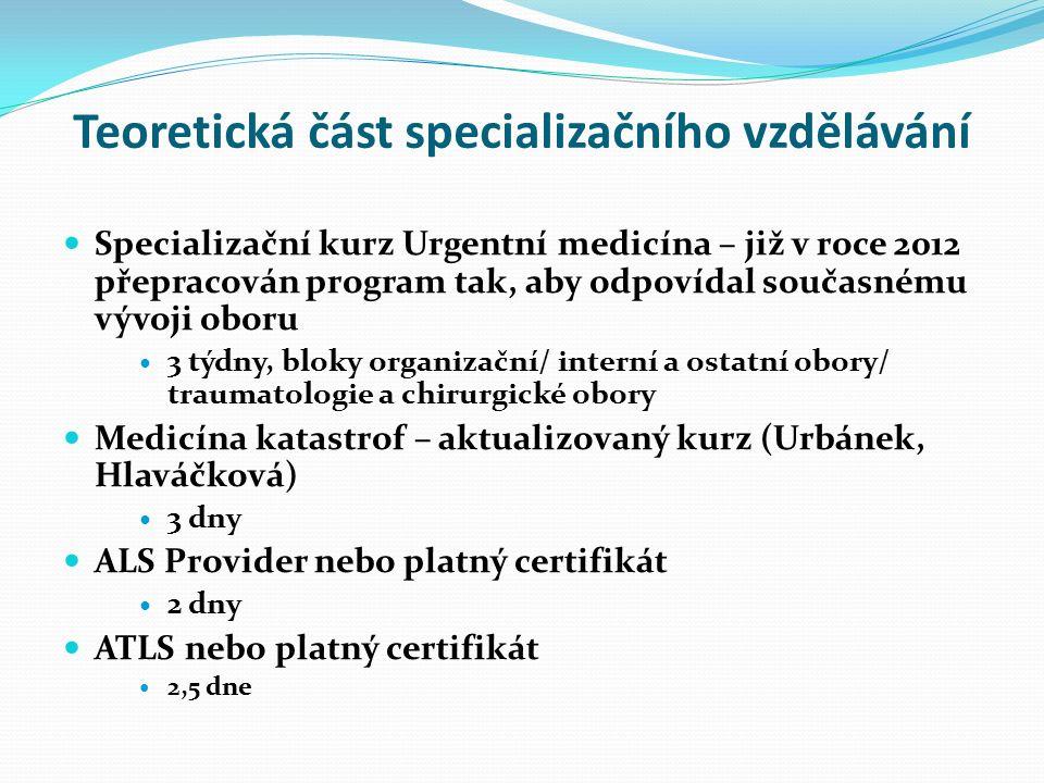 Teoretická část specializačního vzdělávání Specializační kurz Urgentní medicína – již v roce 2012 přepracován program tak, aby odpovídal současnému vý