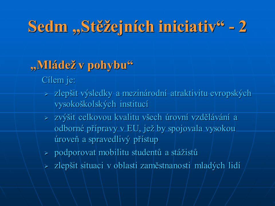 """Sedm """"Stěžejních iniciativ - 2 """"Mládež v pohybu Cílem je:  zlepšit výsledky a mezinárodní atraktivitu evropských vysokoškolských institucí  zvýšit celkovou kvalitu všech úrovní vzdělávání a odborné přípravy v EU, jež by spojovala vysokou úroveň a spravedlivý přístup  podporovat mobilitu studentů a stážistů  zlepšit situaci v oblasti zaměstnanosti mladých lidí"""