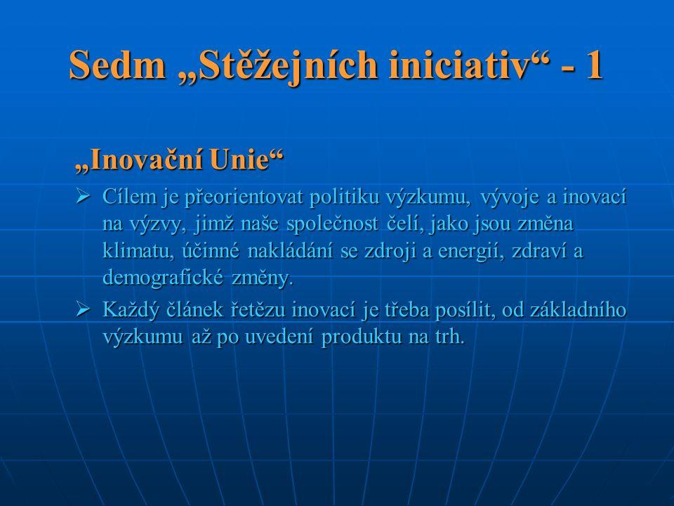 """Sedm """"Stěžejních iniciativ"""" - 1 """"Inovační Unie""""  Cílem je přeorientovat politiku výzkumu, vývoje a inovací na výzvy, jimž naše společnost čelí, jako"""