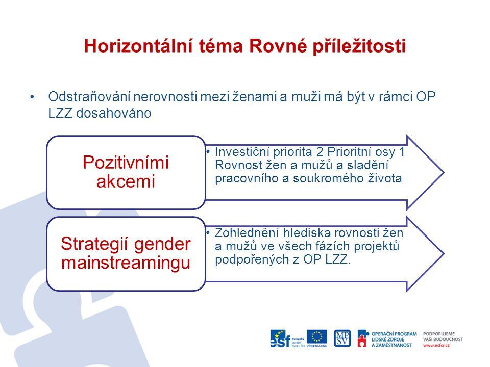 Horizontální téma Rovné příležitosti Odstraňování nerovnosti mezi ženami a muži má být v rámci OP LZZ dosahováno Investiční priorita 2 Prioritní osy 1 Rovnost žen a mužů a sladění pracovního a soukromého života Pozitivními akcemi Zohlednění hlediska rovnosti žen a mužů ve všech fázích projektů podpořených z OP LZZ.