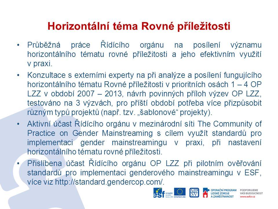 Horizontální téma Rovné příležitosti Průběžná práce Řídícího orgánu na posílení významu horizontálního tématu rovné příležitosti a jeho efektivním využití v praxi.