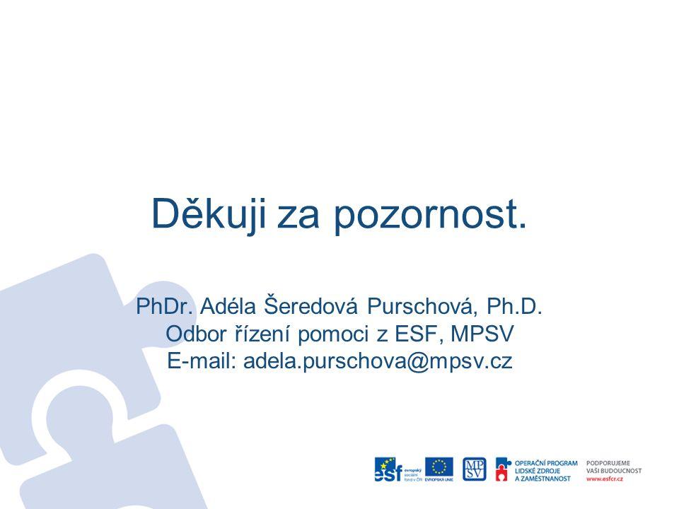 Děkuji za pozornost. PhDr. Adéla Šeredová Purschová, Ph.D.