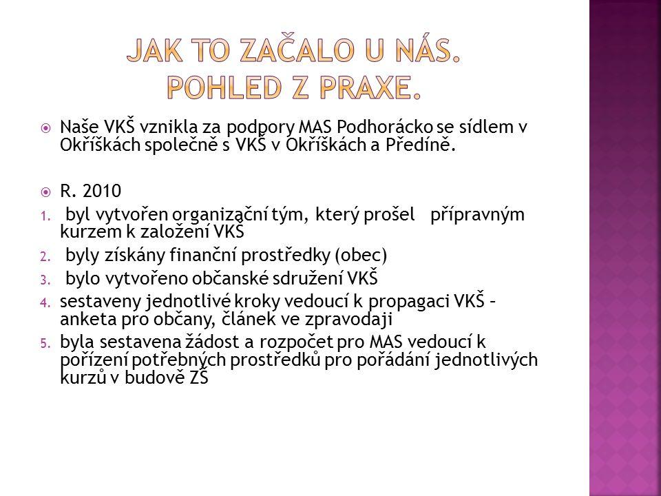  Naše VKŠ vznikla za podpory MAS Podhorácko se sídlem v Okříškách společně s VKŠ v Okříškách a Předíně.