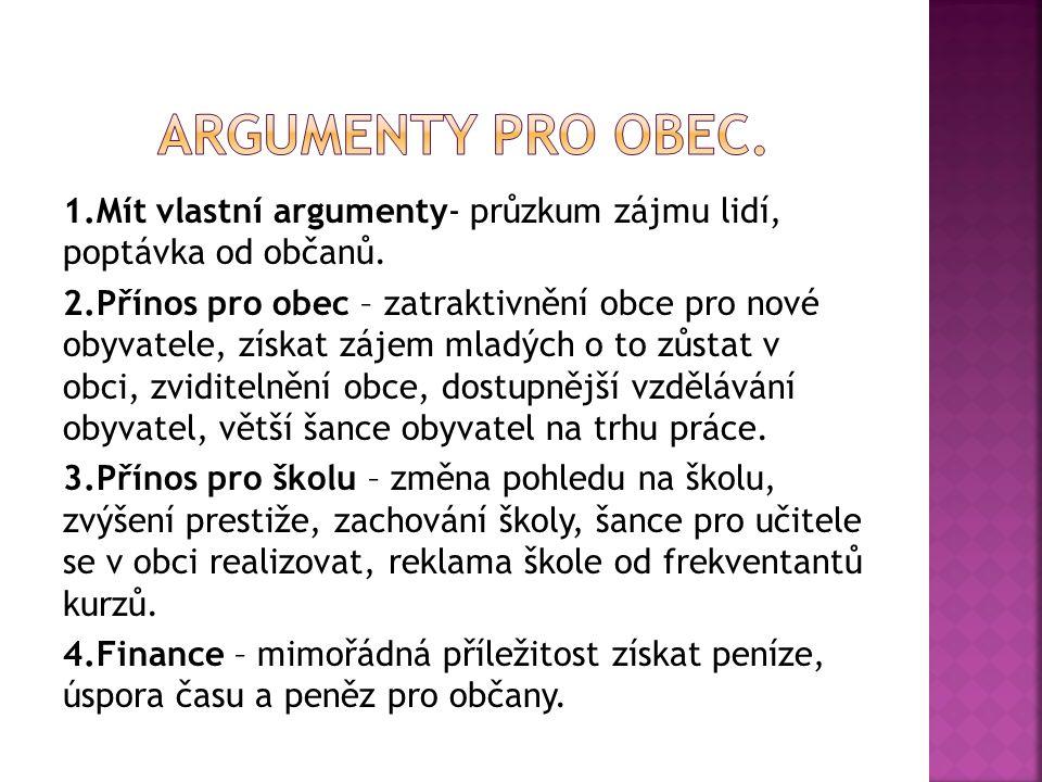 1.Mít vlastní argumenty- průzkum zájmu lidí, poptávka od občanů.