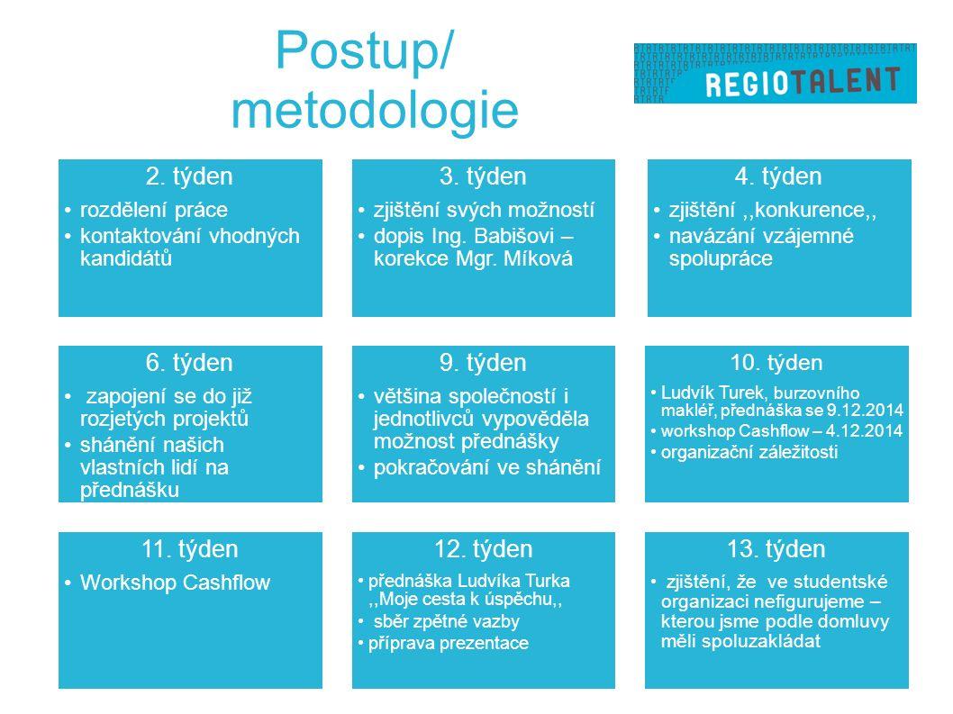 Postup/ metodologie 2. týden rozdělení práce kontaktování vhodných kandidátů 3.