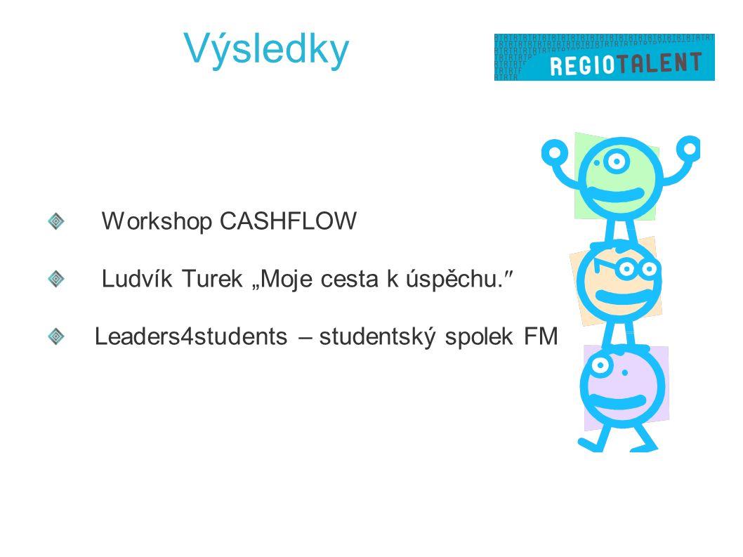 """Výsledky Workshop CASHFLOW Ludvík Turek """"Moje cesta k úspěchu."""