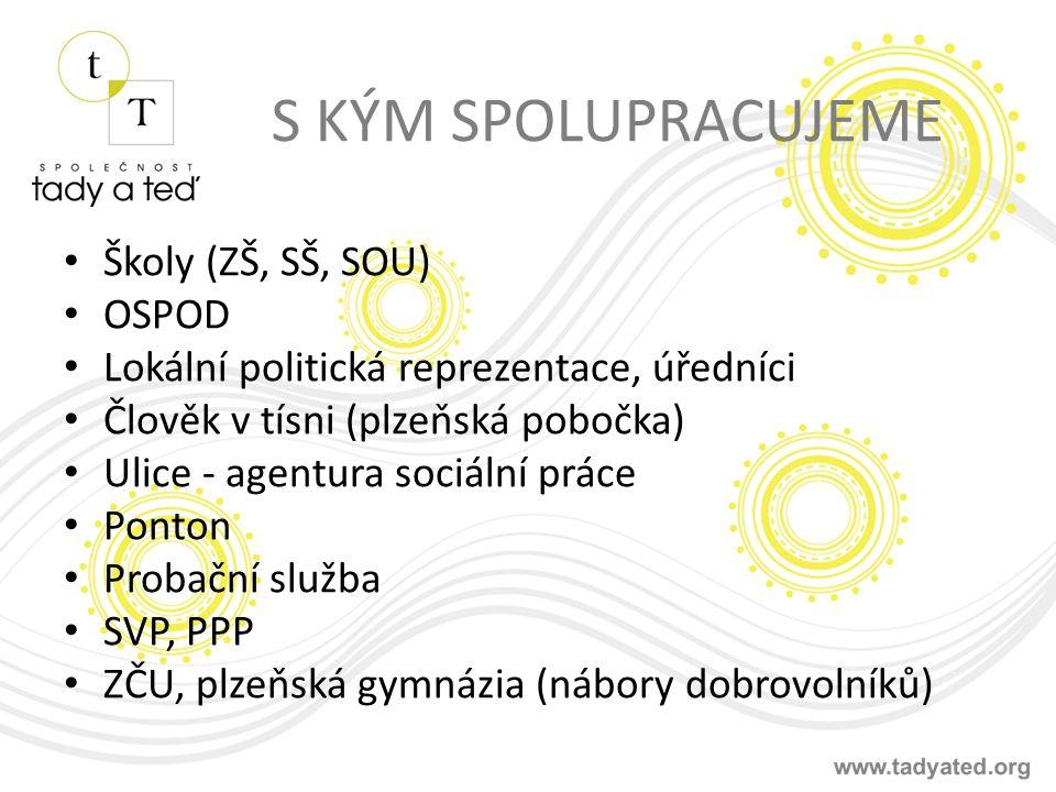 S KÝM SPOLUPRACUJEME Školy (ZŠ, SŠ, SOU) OSPOD Lokální politická reprezentace, úředníci Člověk v tísni (plzeňská pobočka) Ulice - agentura sociální pr