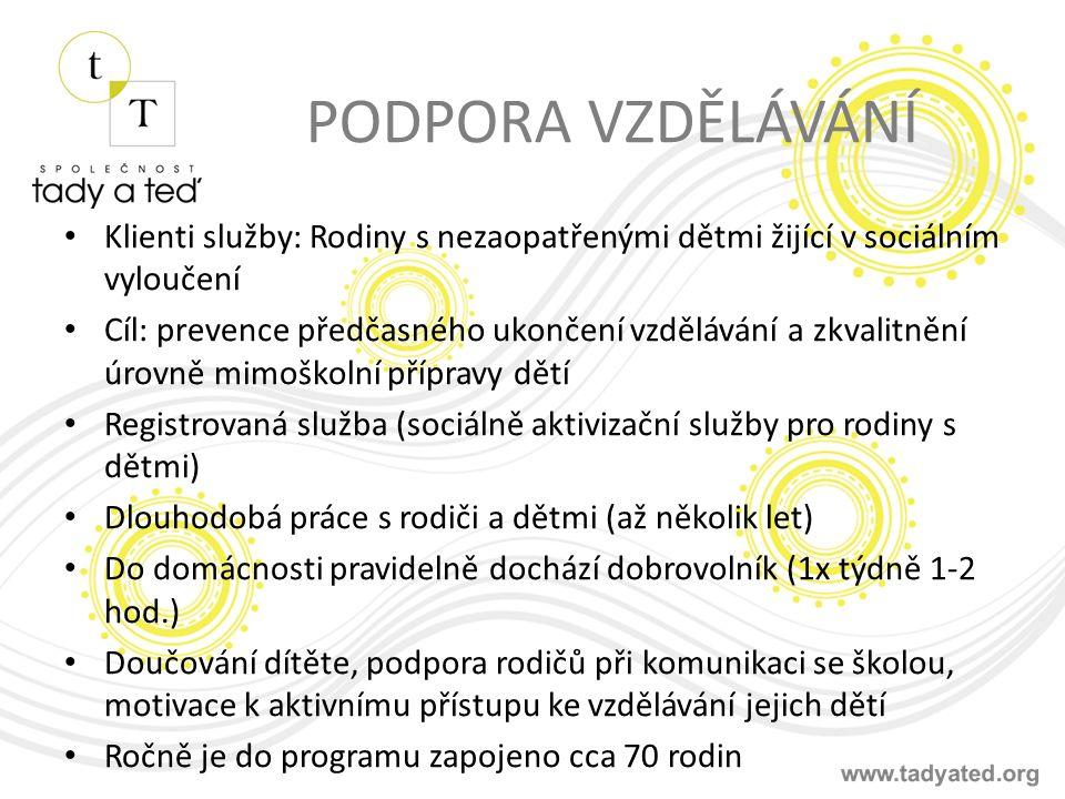 PODPORA VZDĚLÁVÁNÍ Klienti služby: Rodiny s nezaopatřenými dětmi žijící v sociálním vyloučení Cíl: prevence předčasného ukončení vzdělávání a zkvalitn