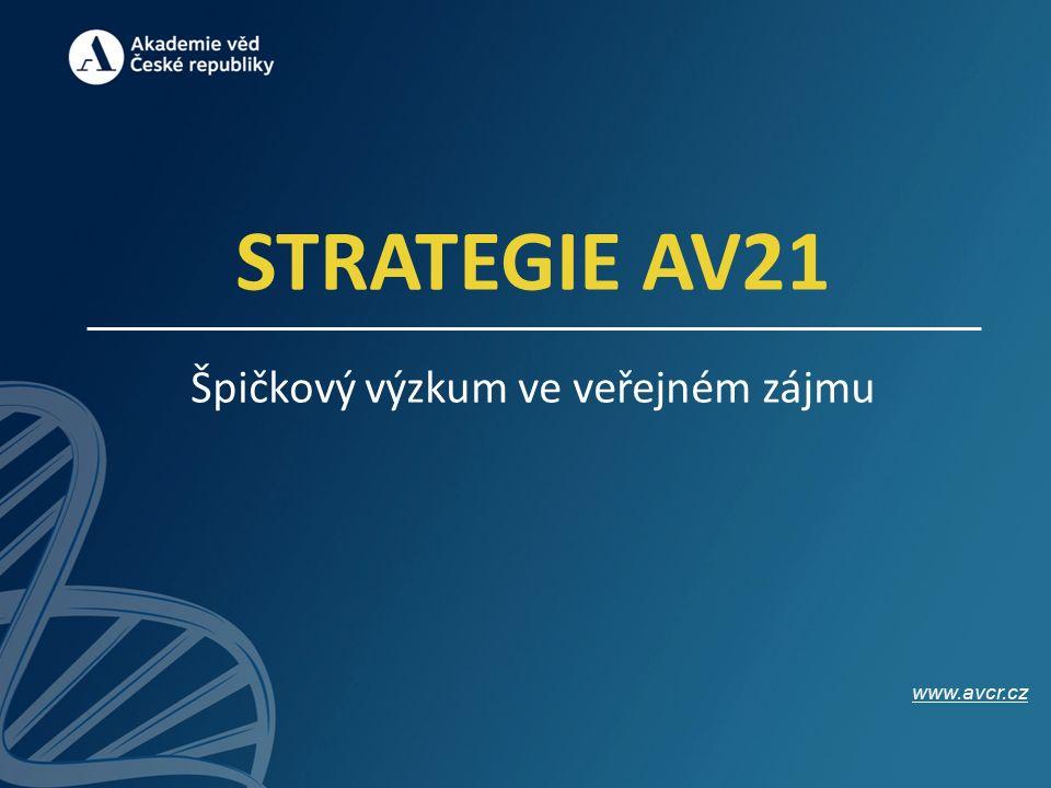 STRATEGIE AV21 Špičkový výzkum ve veřejném zájmu www.avcr.cz