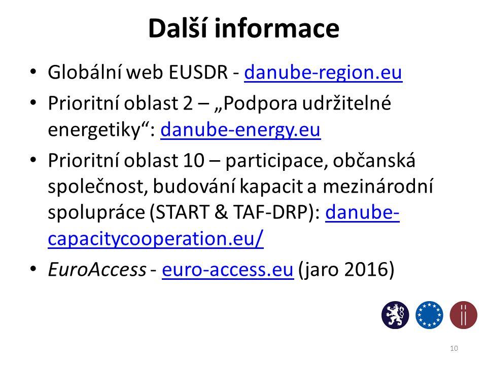 """Další informace Globální web EUSDR - danube-region.eudanube-region.eu Prioritní oblast 2 – """"Podpora udržitelné energetiky"""": danube-energy.eudanube-ene"""
