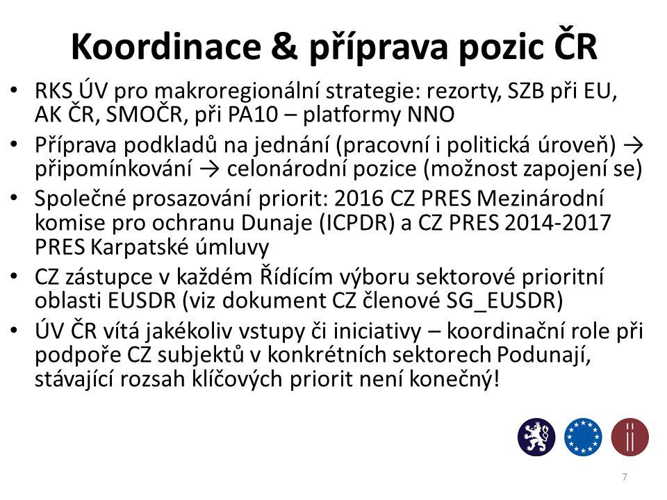 Koordinace & příprava pozic ČR RKS ÚV pro makroregionální strategie: rezorty, SZB při EU, AK ČR, SMOČR, při PA10 – platformy NNO Příprava podkladů na jednání (pracovní i politická úroveň) → připomínkování → celonárodní pozice (možnost zapojení se) Společné prosazování priorit: 2016 CZ PRES Mezinárodní komise pro ochranu Dunaje (ICPDR) a CZ PRES 2014-2017 PRES Karpatské úmluvy CZ zástupce v každém Řídícím výboru sektorové prioritní oblasti EUSDR (viz dokument CZ členové SG_EUSDR) ÚV ČR vítá jakékoliv vstupy či iniciativy – koordinační role při podpoře CZ subjektů v konkrétních sektorech Podunají, stávající rozsah klíčových priorit není konečný.
