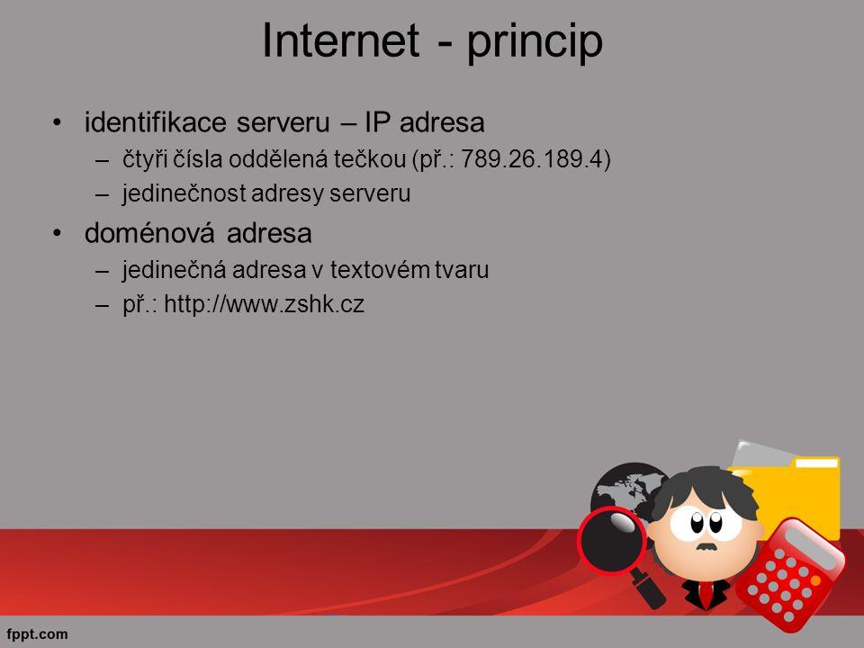 Internet - princip identifikace serveru – IP adresa –čtyři čísla oddělená tečkou (př.: 789.26.189.4) –jedinečnost adresy serveru doménová adresa –jedinečná adresa v textovém tvaru –př.: http://www.zshk.cz