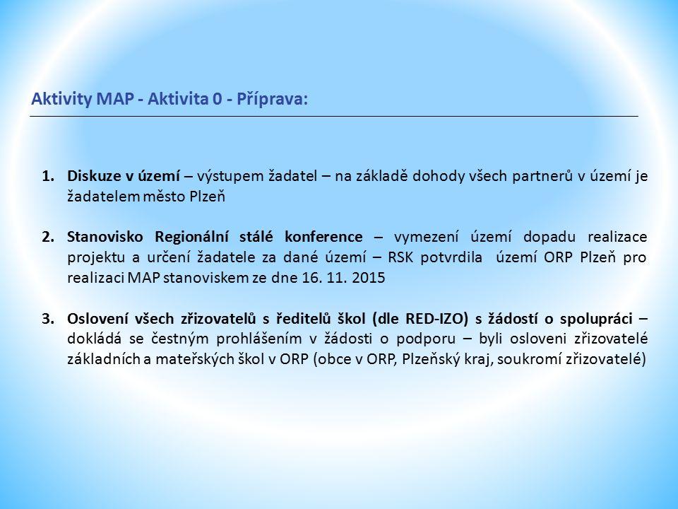 Aktivity MAP - Aktivita 0 - Příprava: 1.Diskuze v území – výstupem žadatel – na základě dohody všech partnerů v území je žadatelem město Plzeň 2.Stanovisko Regionální stálé konference – vymezení území dopadu realizace projektu a určení žadatele za dané území – RSK potvrdila území ORP Plzeň pro realizaci MAP stanoviskem ze dne 16.