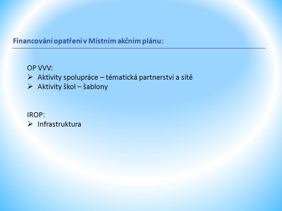 Financování opatření v Místním akčním plánu: OP VVV:  Aktivity spolupráce – tématická partnerství a sítě  Aktivity škol – šablony IROP:  Infrastruktura