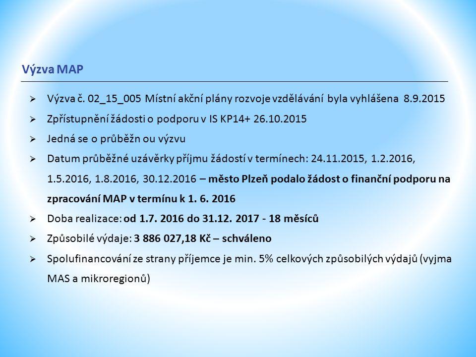 Výzva MAP  Výzva č.