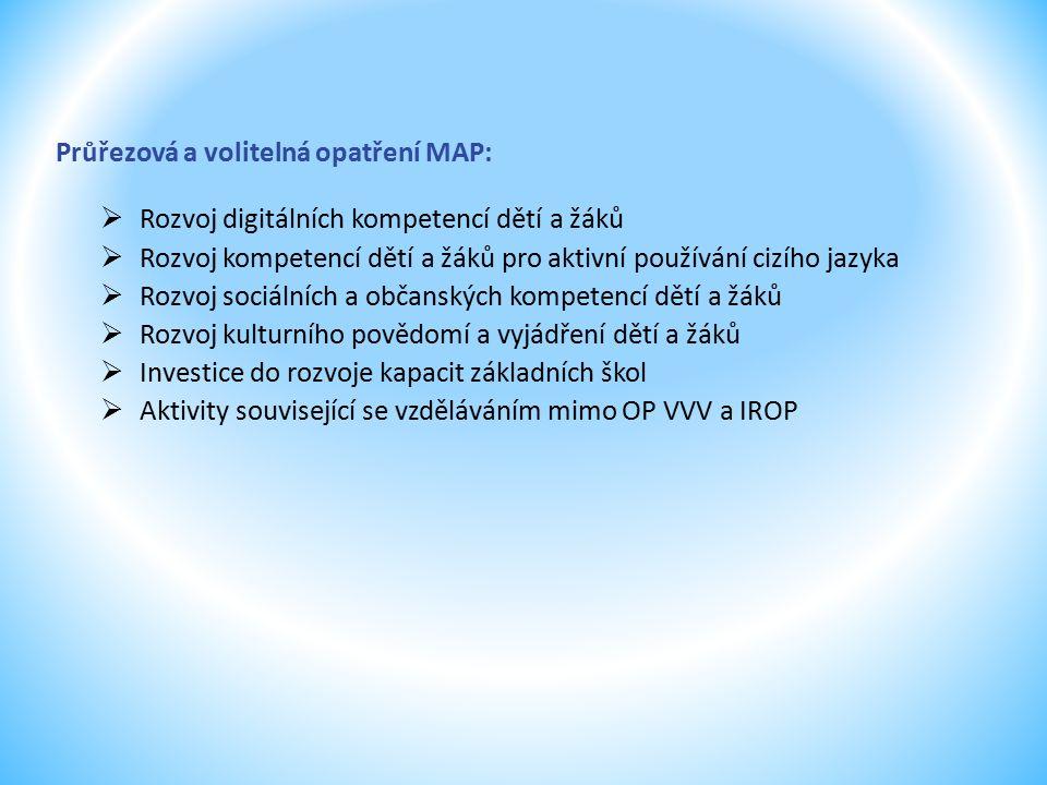 Průřezová a volitelná opatření MAP:  Rozvoj digitálních kompetencí dětí a žáků  Rozvoj kompetencí dětí a žáků pro aktivní používání cizího jazyka  Rozvoj sociálních a občanských kompetencí dětí a žáků  Rozvoj kulturního povědomí a vyjádření dětí a žáků  Investice do rozvoje kapacit základních škol  Aktivity související se vzděláváním mimo OP VVV a IROP