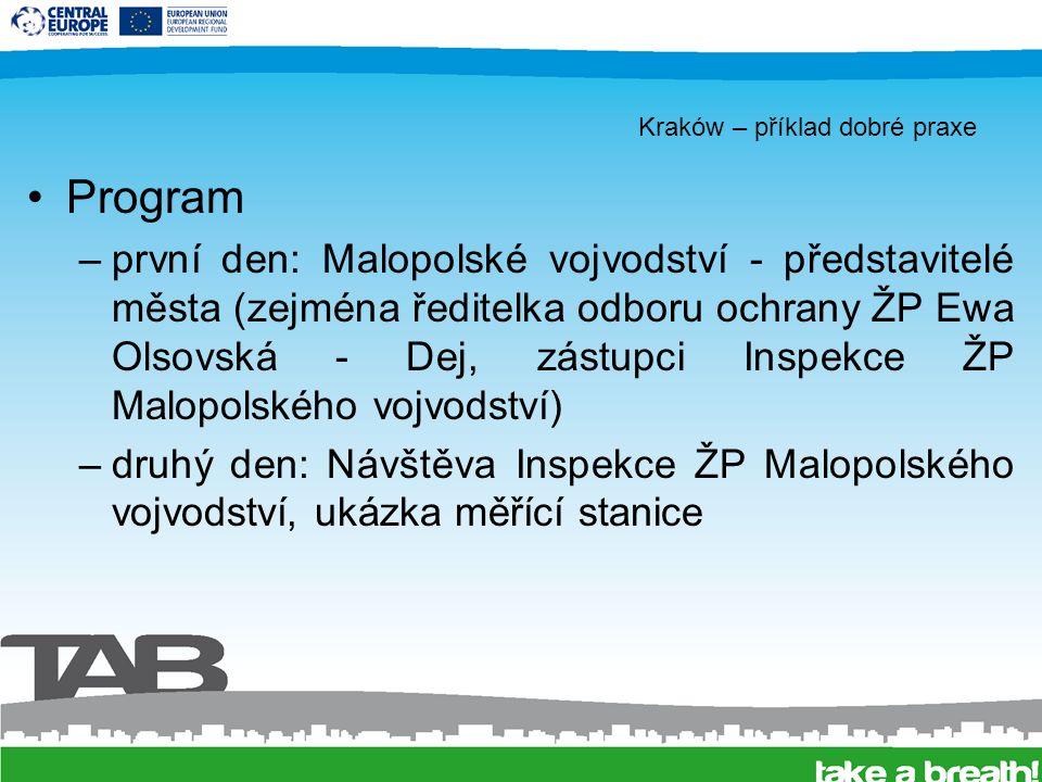 Kraków – příklad dobré praxe Aktivity 1.Low Emission Reduction Program –od roku 1995 snaha řešit lokální vytápění (podpora výměny starých nevyhovujících kotlů likvidace 20 000 kamen lokálního vytápění a 350 větších kotlů instalace přes 290 kotlů na OZE – v červenci 2011 přijat městem Kraków, došlo k definici pravidel a dotačních podmínek na ochranu ŽP