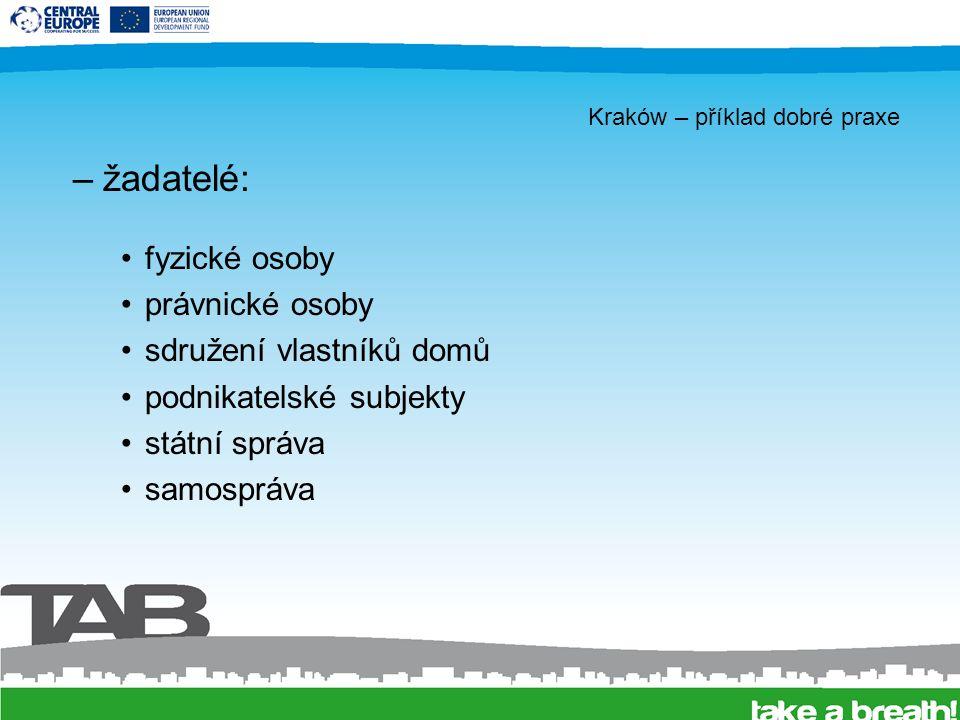 Kraków – příklad dobré praxe –žadatelé: fyzické osoby právnické osoby sdružení vlastníků domů podnikatelské subjekty státní správa samospráva