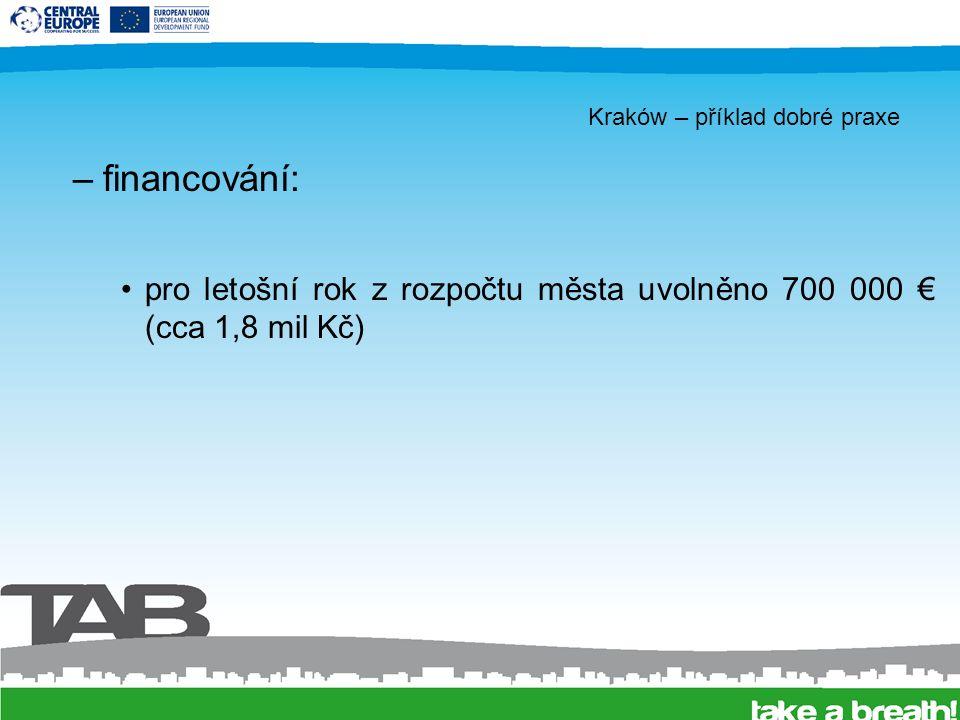 Kraków – příklad dobré praxe –financování: pro letošní rok z rozpočtu města uvolněno 700 000 € (cca 1,8 mil Kč)